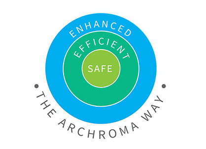 """The Archroma Way: Safe, efficient, enhanced. It's our Nature."" (Photo: Archroma)"