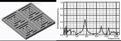 CAD representation of a milled slush cavern with the resulting absorption spectrum (right) (Figure: DITF)