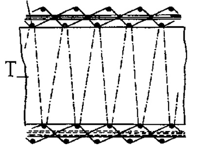 First lancets (T) on a face-to-face loom (patent FR 345 961) (1904) (c) 2018 Stäubli