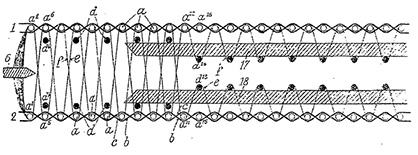 Cut-loop pile on a face-to-face loom, using two lancets (patent FR 669 122) (1928) (c) 2018 Stäubli