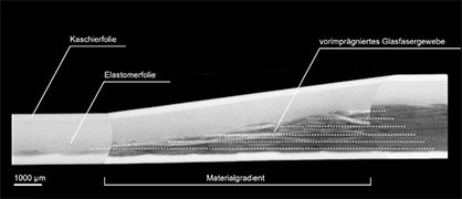 Cross-section (micrograph) of the transition from the flexible joint to the rigid component area in the joint component made of hybrid material ©University of Stuttgart (ITFT) L. Born
