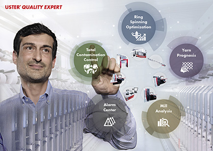 USTER® QUALITY EXPERT featuring 5 Value Modules © 2020 Uster