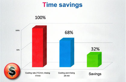 importance of being on time and in right uniform Check out our top free essays on importance on being in the right uniform to help you write your own essay.